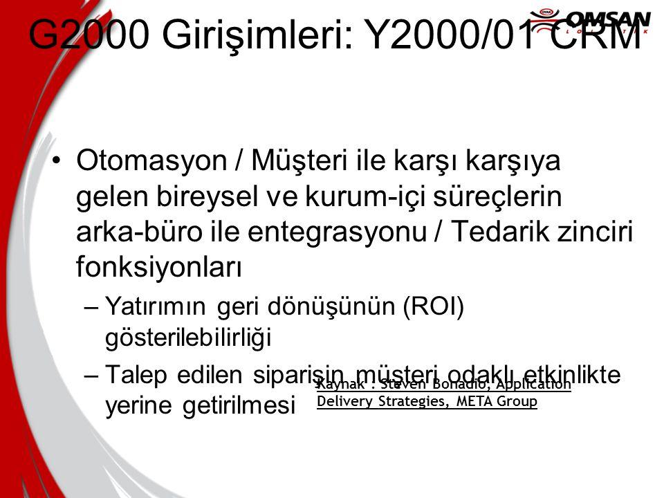 G2000 Girişimleri: Y2000/01 CRM