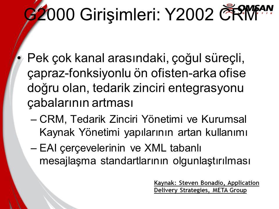 G2000 Girişimleri: Y2002 CRM