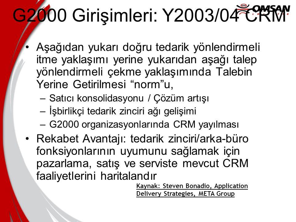 G2000 Girişimleri: Y2003/04 CRM