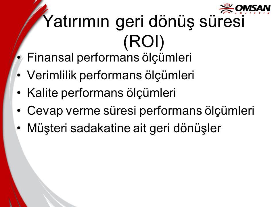 Yatırımın geri dönüş süresi (ROI)