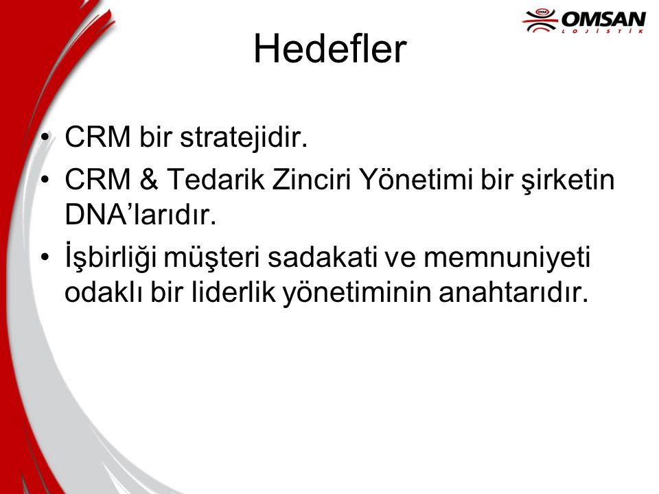 Hedefler CRM bir stratejidir.