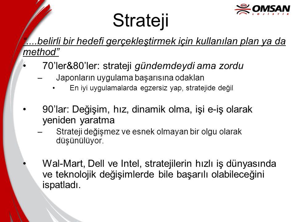 Strateji ....belirli bir hedefi gerçekleştirmek için kullanılan plan ya da method 70'ler&80'ler: strateji gündemdeydi ama zordu.