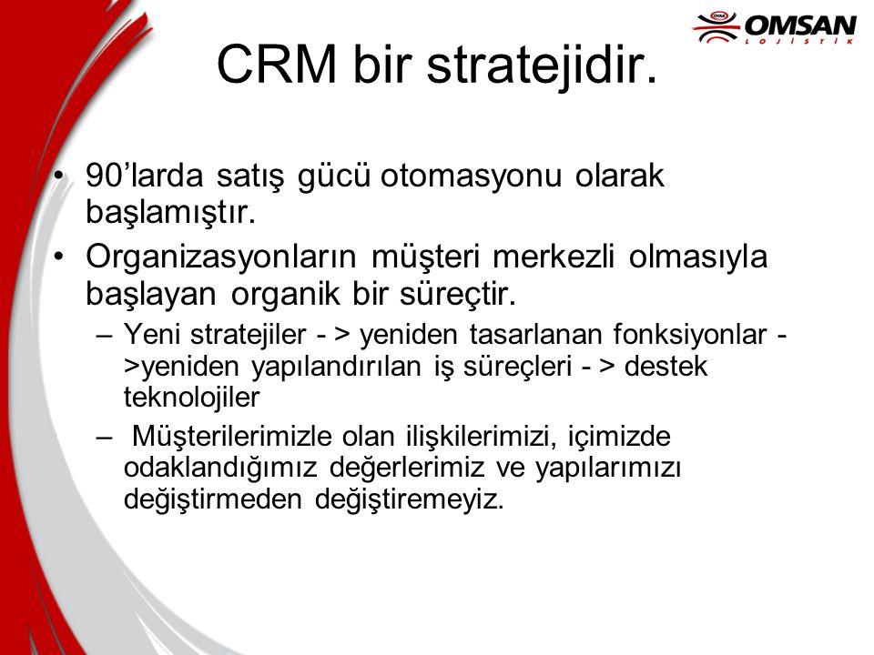 CRM bir stratejidir. 90'larda satış gücü otomasyonu olarak başlamıştır. Organizasyonların müşteri merkezli olmasıyla başlayan organik bir süreçtir.