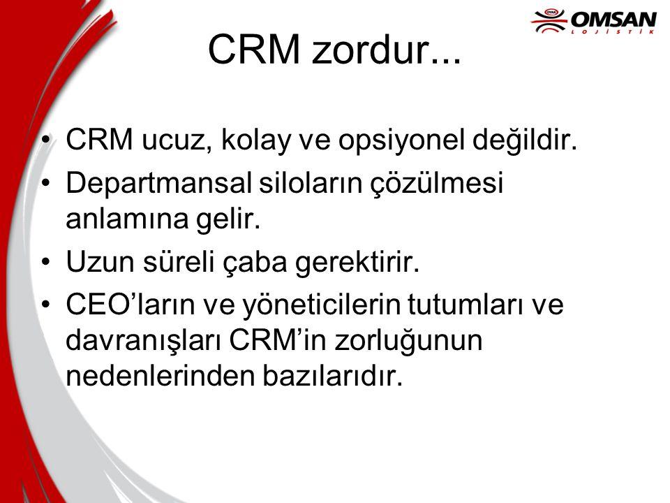 CRM zordur... CRM ucuz, kolay ve opsiyonel değildir.
