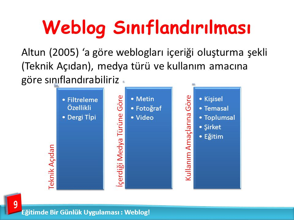 Weblog Sınıflandırılması