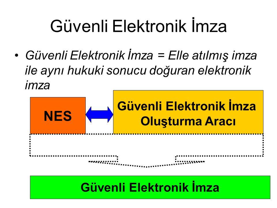 Güvenli Elektronik İmza