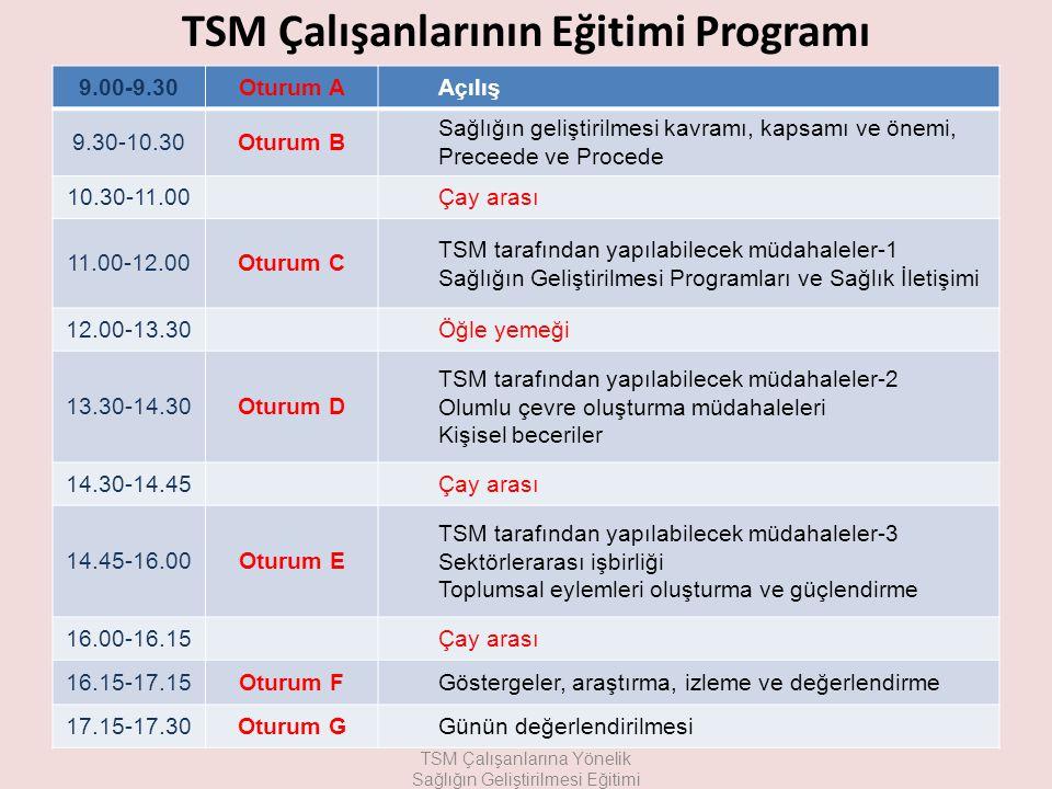 TSM Çalışanlarının Eğitimi Programı