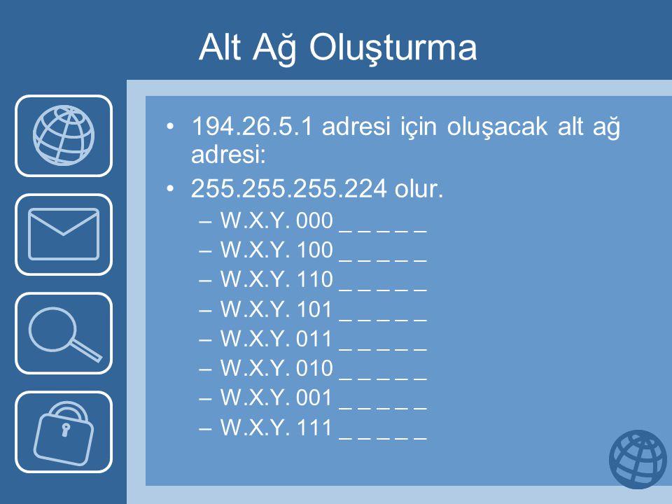 Alt Ağ Oluşturma 194.26.5.1 adresi için oluşacak alt ağ adresi: