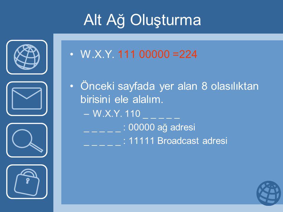 Alt Ağ Oluşturma W.X.Y. 111 00000 =224. Önceki sayfada yer alan 8 olasılıktan birisini ele alalım.