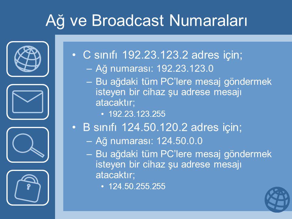Ağ ve Broadcast Numaraları