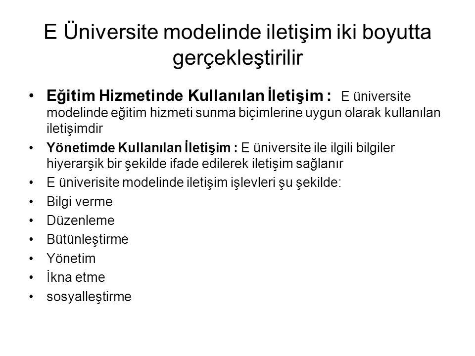 E Üniversite modelinde iletişim iki boyutta gerçekleştirilir