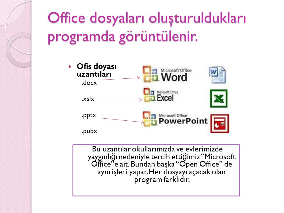 Office dosyaları oluşturuldukları programda görüntülenir.