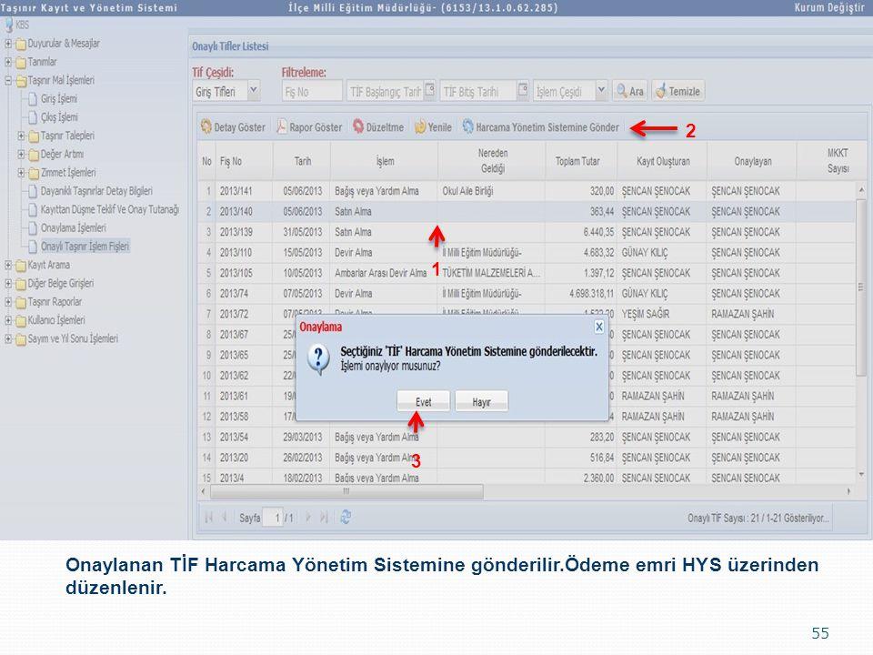2 1 3 Onaylanan TİF Harcama Yönetim Sistemine gönderilir.Ödeme emri HYS üzerinden düzenlenir.