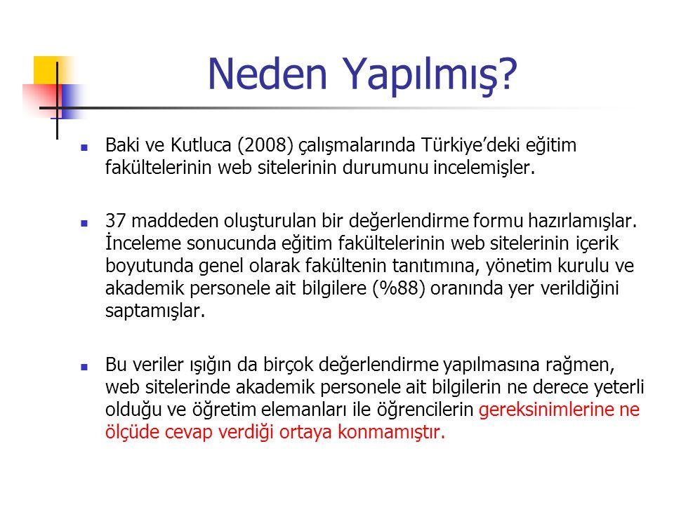 Neden Yapılmış Baki ve Kutluca (2008) çalışmalarında Türkiye'deki eğitim fakültelerinin web sitelerinin durumunu incelemişler.