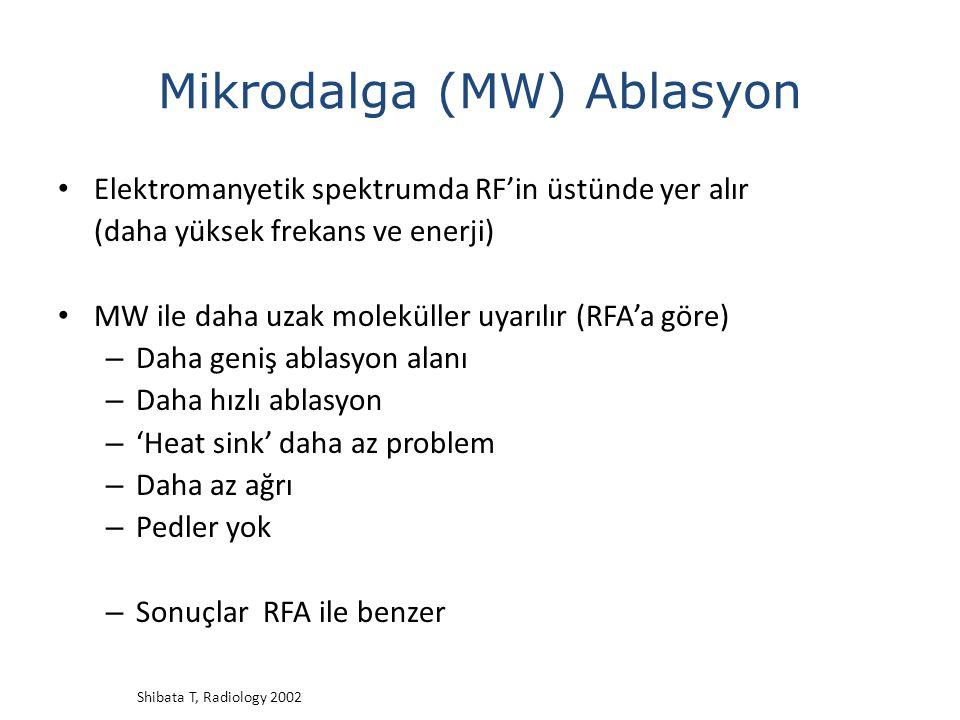 Mikrodalga (MW) Ablasyon