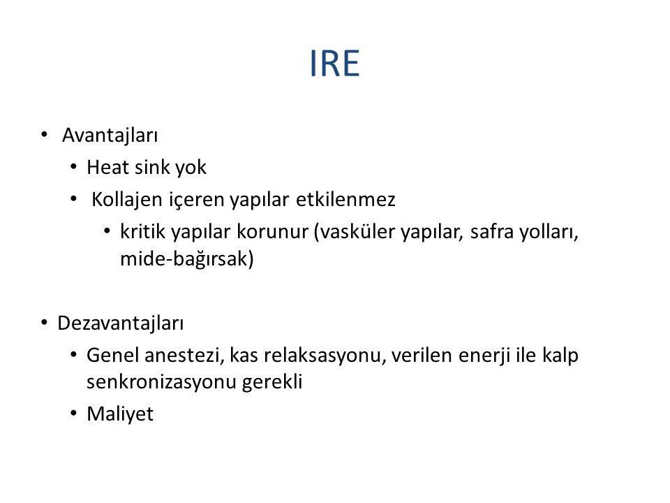 IRE Avantajları Heat sink yok Kollajen içeren yapılar etkilenmez