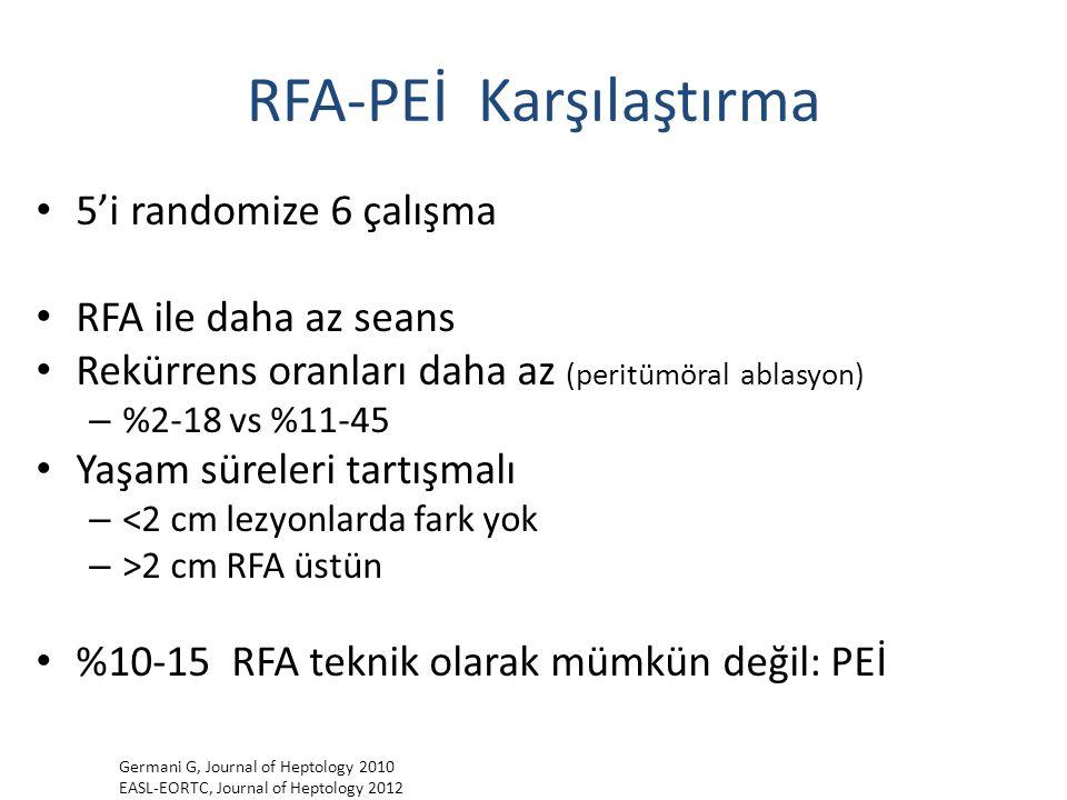 RFA-PEİ Karşılaştırma