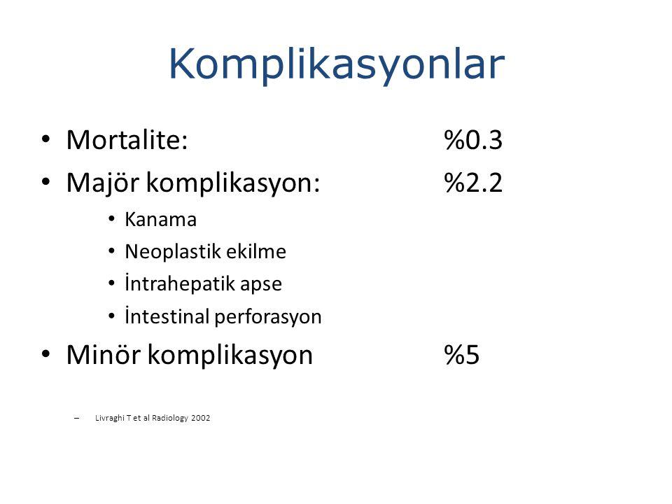 Komplikasyonlar Mortalite: %0.3 Majör komplikasyon: %2.2