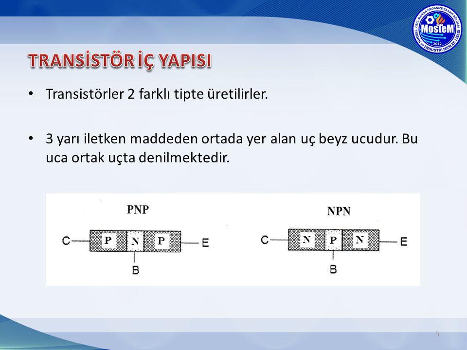 TRANSİSTÖR İÇ YAPISI Transistörler 2 farklı tipte üretilirler.