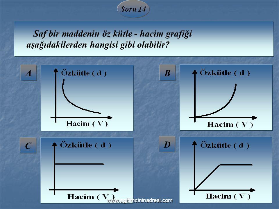 Soru 14 Saf bir maddenin öz kütle - hacim grafiği aşağıdakilerden hangisi gibi olabilir A. B.