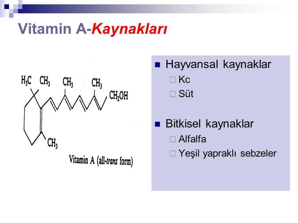 Vitamin A-Kaynakları Hayvansal kaynaklar Bitkisel kaynaklar Kc Süt