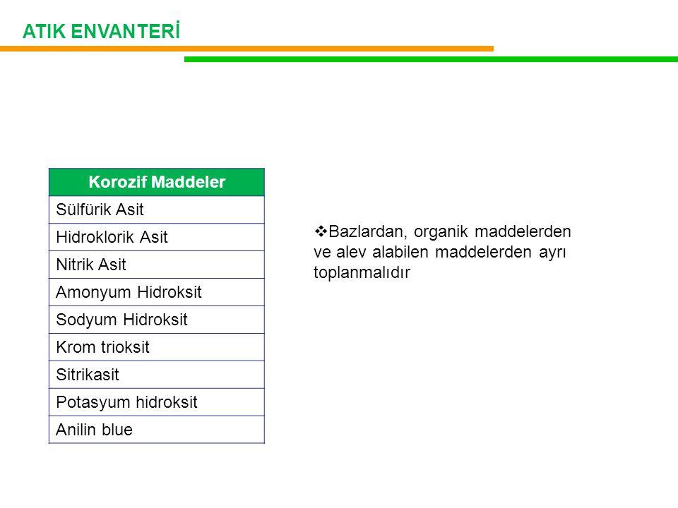ATIK ENVANTERİ Korozif Maddeler Sülfürik Asit Hidroklorik Asit
