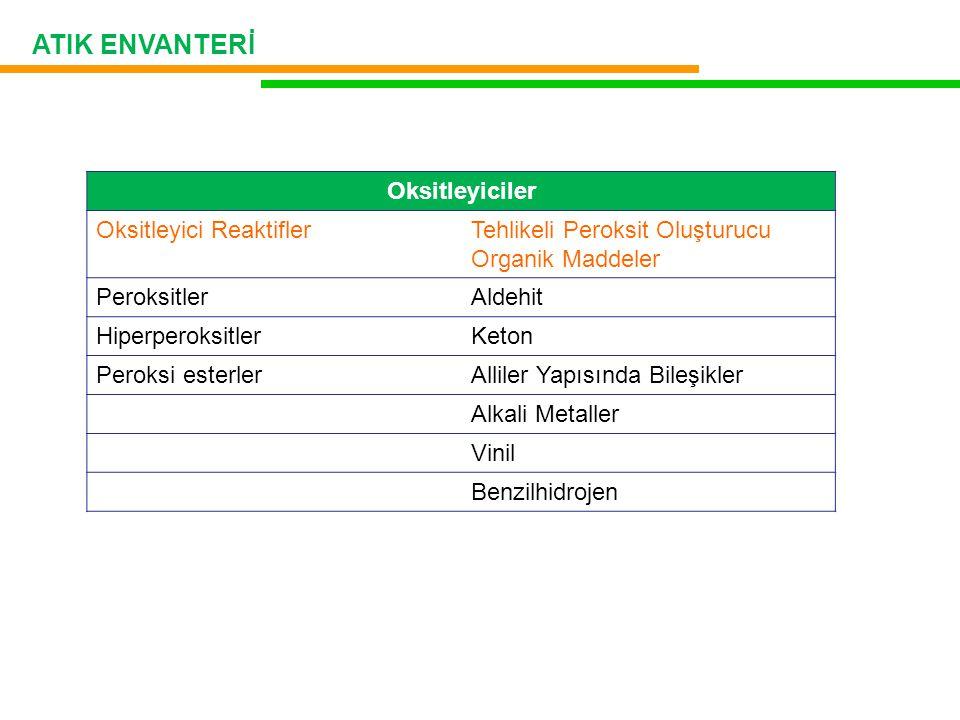 ATIK ENVANTERİ Oksitleyiciler Oksitleyici Reaktifler