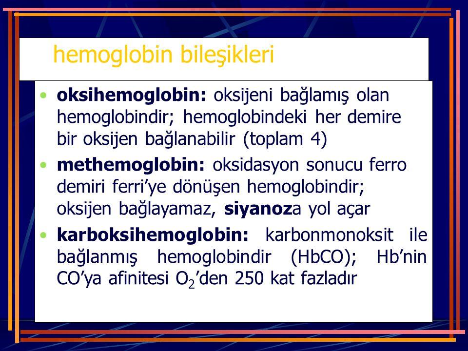 hemoglobin bileşikleri