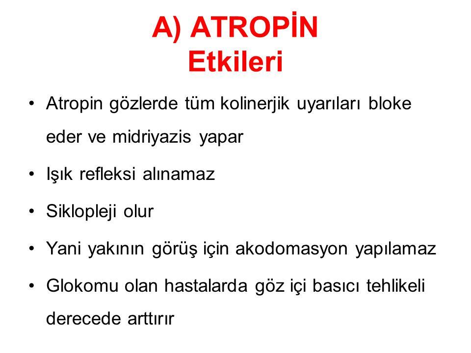 A) ATROPİN Etkileri Atropin gözlerde tüm kolinerjik uyarıları bloke eder ve midriyazis yapar. Işık refleksi alınamaz.