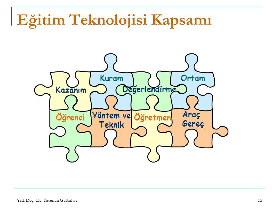 Eğitim Teknolojisi Kapsamı