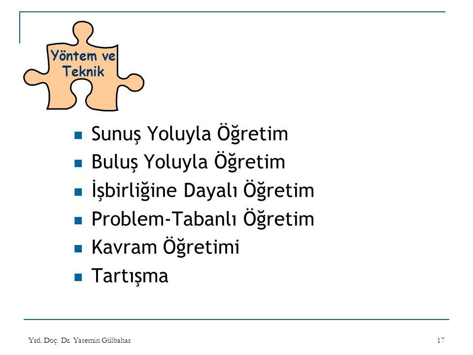 İşbirliğine Dayalı Öğretim Problem-Tabanlı Öğretim Kavram Öğretimi