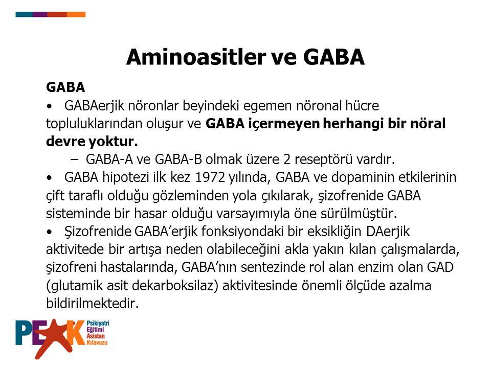 Aminoasitler ve GABA GABA