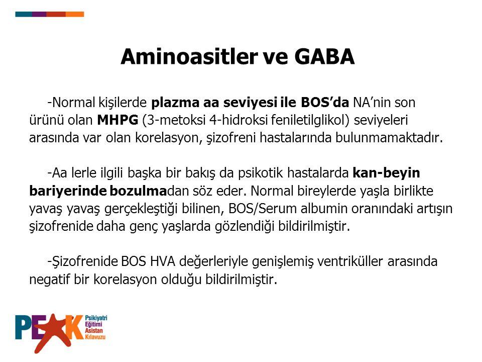 Aminoasitler ve GABA -Normal kişilerde plazma aa seviyesi ile BOS'da NA'nin son. ürünü olan MHPG (3-metoksi 4-hidroksi feniletilglikol) seviyeleri.
