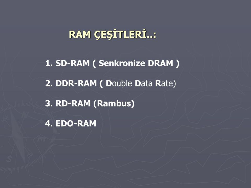 RAM ÇEŞİTLERİ..: 1. SD-RAM ( Senkronize DRAM )