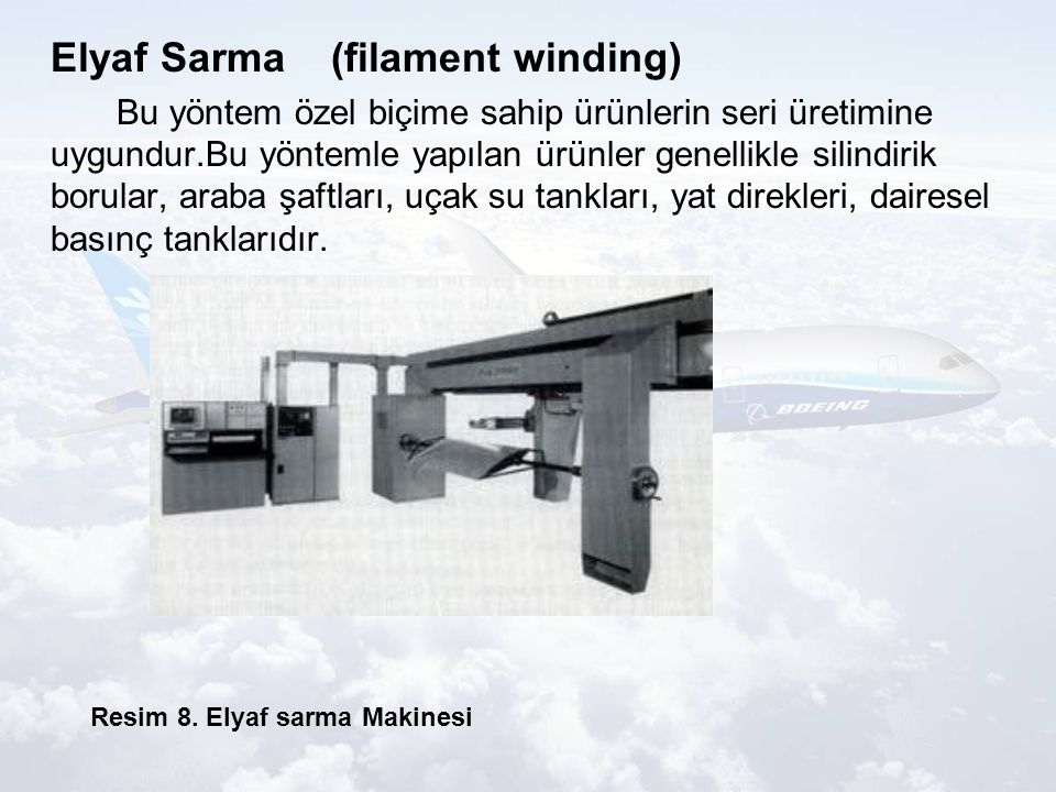 Elyaf Sarma (filament winding)