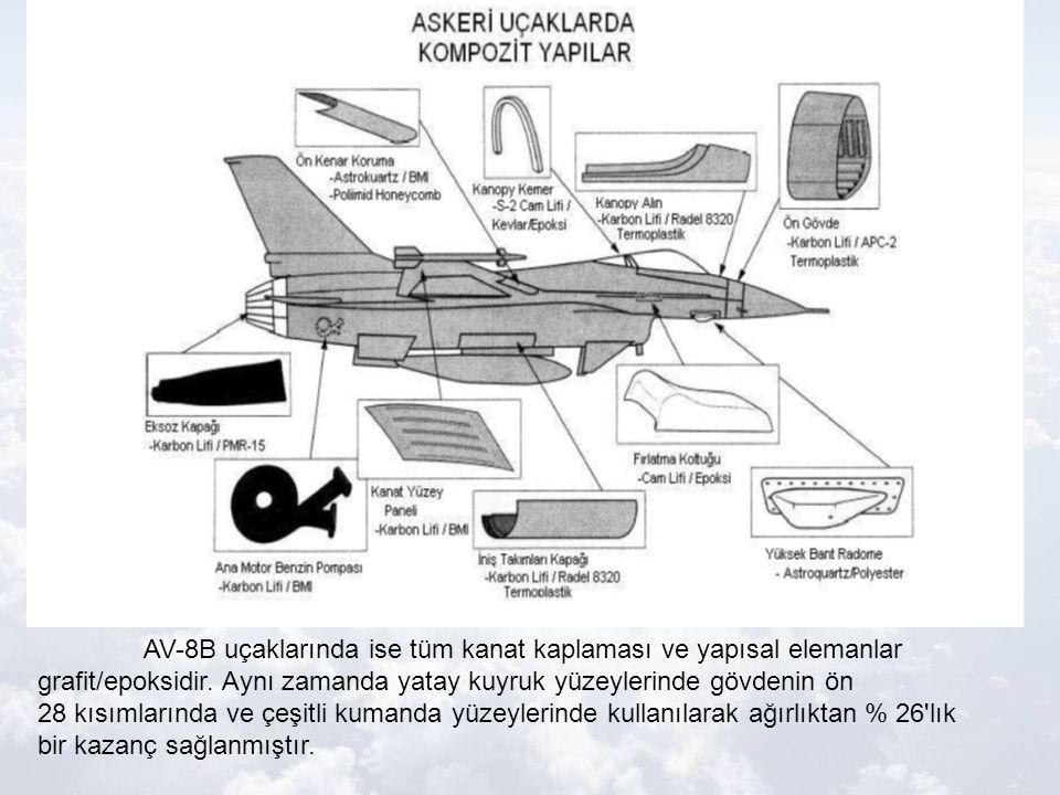 AV-8B uçaklarında ise tüm kanat kaplaması ve yapısal elemanlar