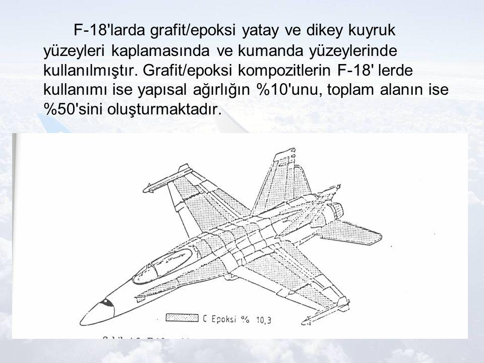 F-18 larda grafit/epoksi yatay ve dikey kuyruk yüzeyleri kaplamasında ve kumanda yüzeylerinde kullanılmıştır.