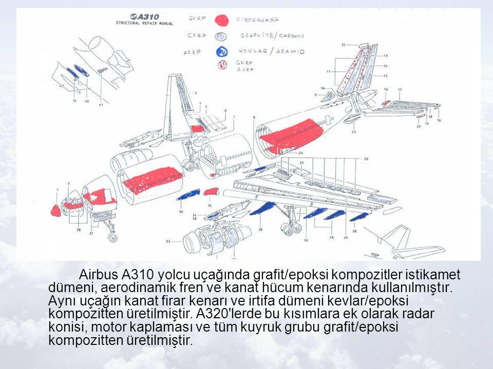 Airbus A310 yolcu uçağında grafit/epoksi kompozitler istikamet dümeni, aerodinamik fren ve kanat hücum kenarında kullanılmıştır.