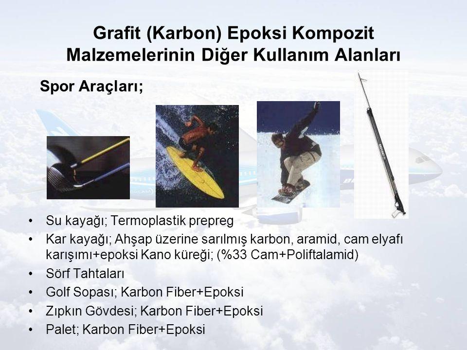 Grafit (Karbon) Epoksi Kompozit Malzemelerinin Diğer Kullanım Alanları