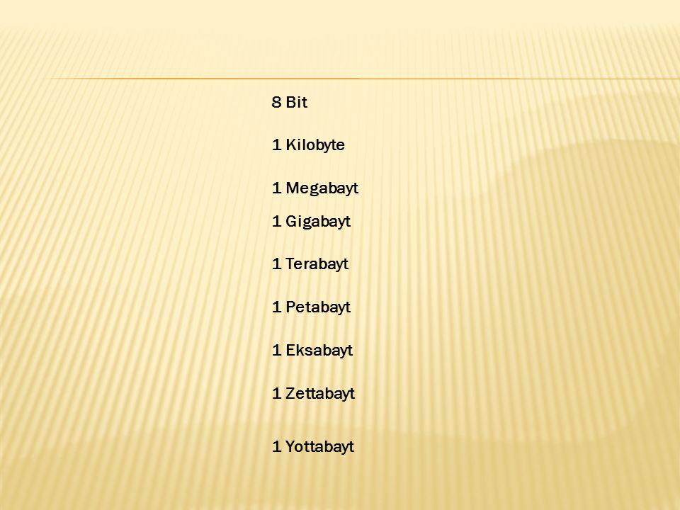 8 Bit 1 Kilobyte 1 Megabayt 1 Gigabayt 1 Terabayt 1 Petabayt 1 Eksabayt 1 Zettabayt 1 Yottabayt