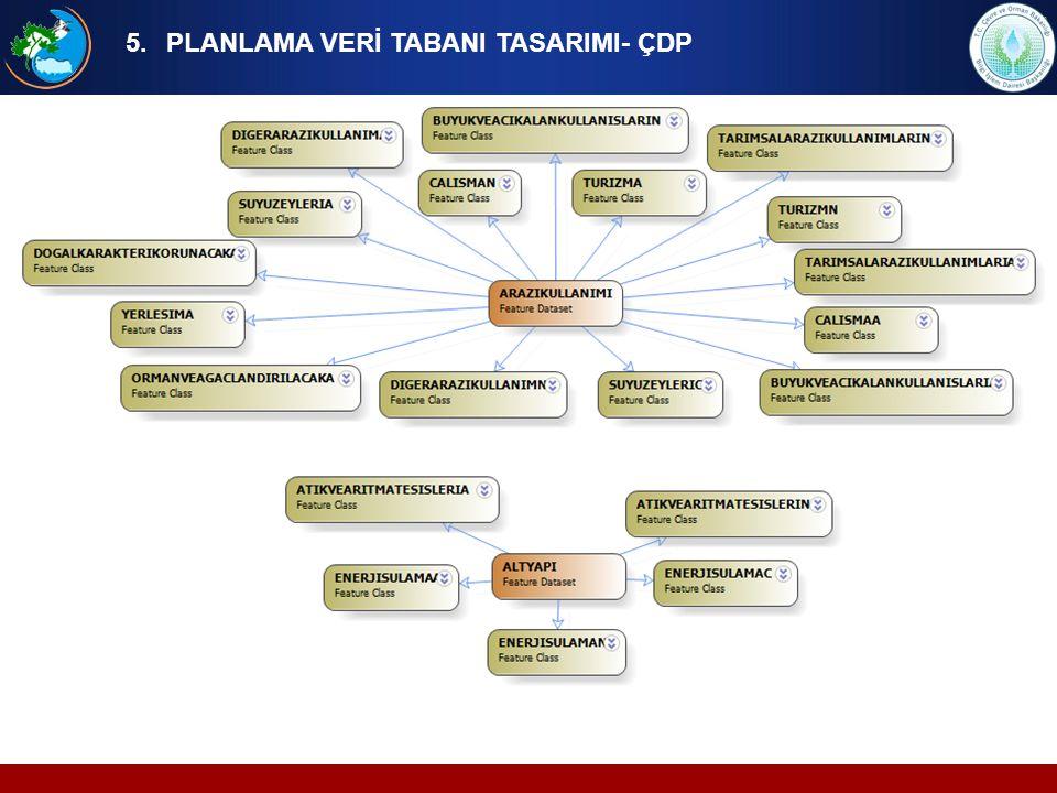 5. PLANLAMA VERİ TABANI TASARIMI- ÇDP