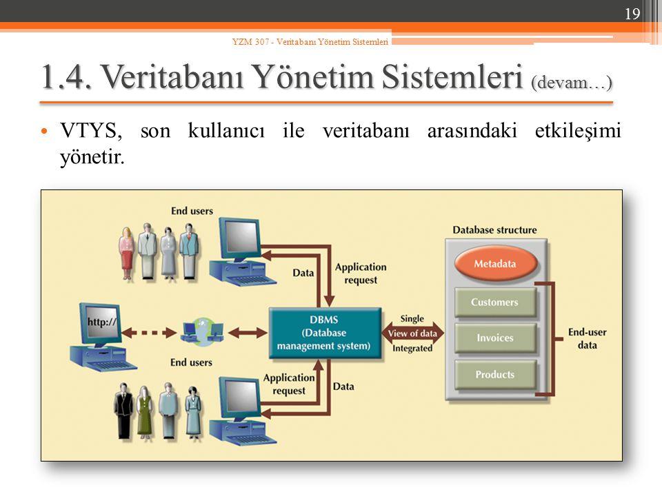 1.4. Veritabanı Yönetim Sistemleri (devam…)