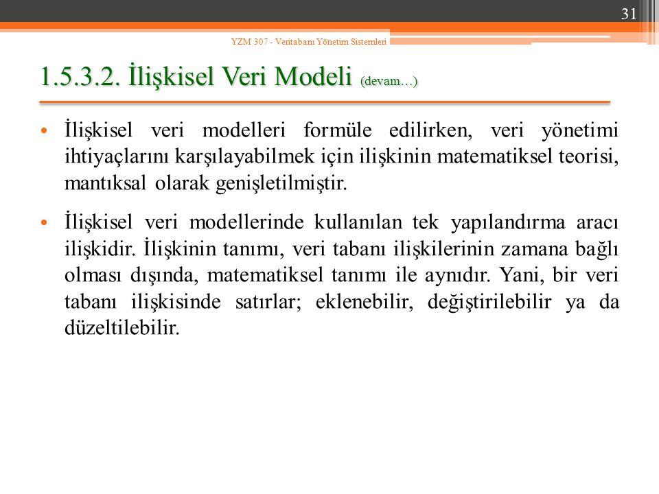 1.5.3.2. İlişkisel Veri Modeli (devam…)
