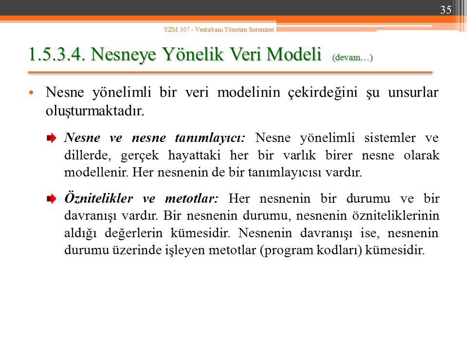 1.5.3.4. Nesneye Yönelik Veri Modeli (devam…)