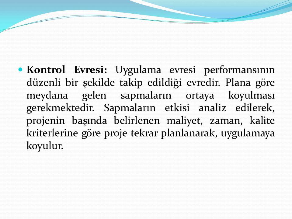 Kontrol Evresi: Uygulama evresi performansının düzenli bir şekilde takip edildiği evredir.