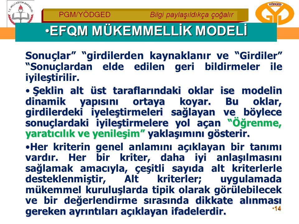 EFQM MÜKEMMELLİK MODELİ