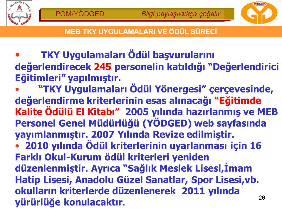 TKY Uygulamaları Ödül başvurularını değerlendirecek 245 personelin katıldığı Değerlendirici Eğitimleri yapılmıştır.