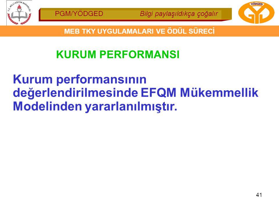 KURUM PERFORMANSI Kurum performansının değerlendirilmesinde EFQM Mükemmellik Modelinden yararlanılmıştır.