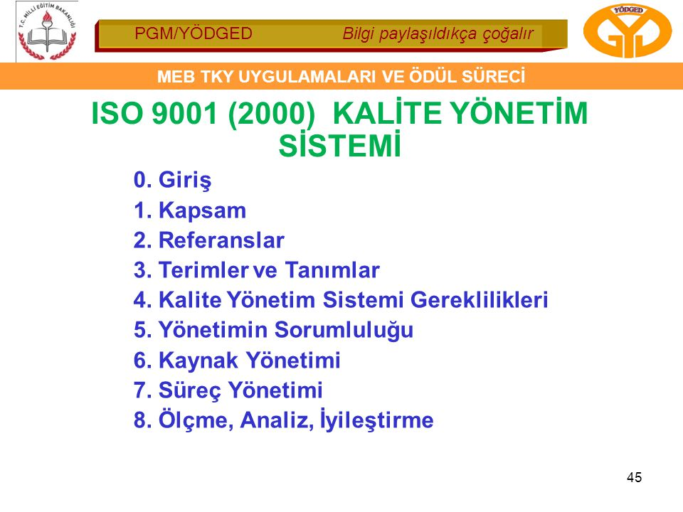ISO 9001 (2000) KALİTE YÖNETİM SİSTEMİ