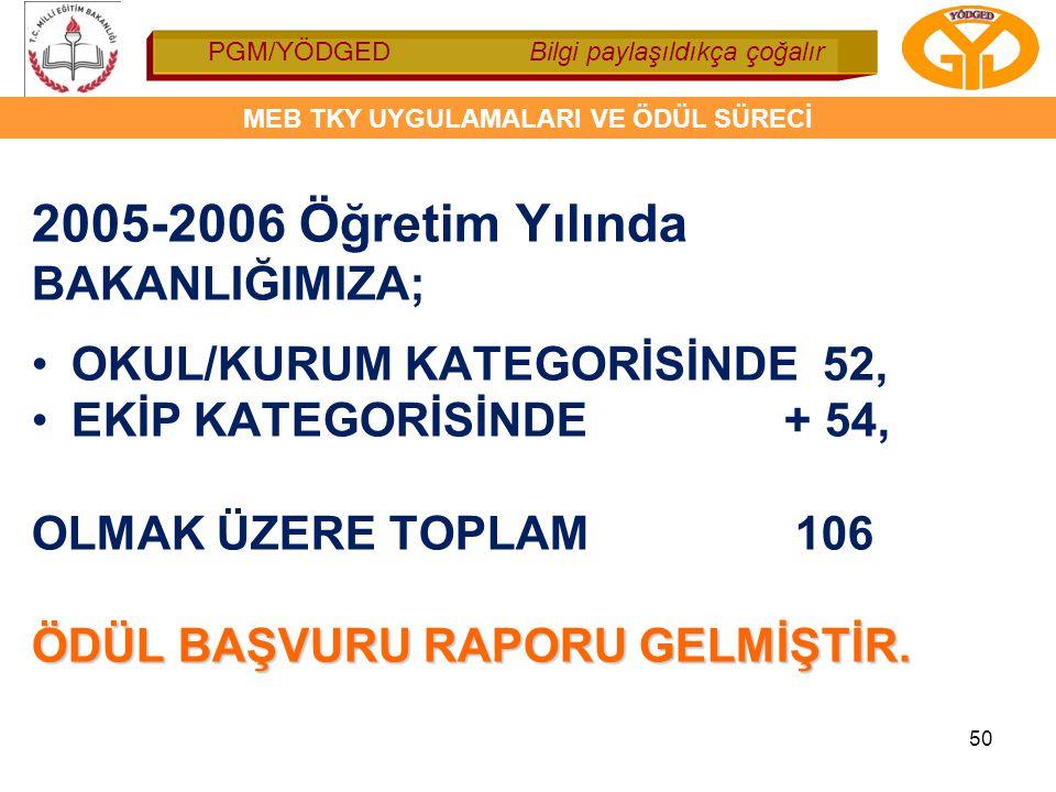 2005-2006 Öğretim Yılında BAKANLIĞIMIZA; OKUL/KURUM KATEGORİSİNDE 52,